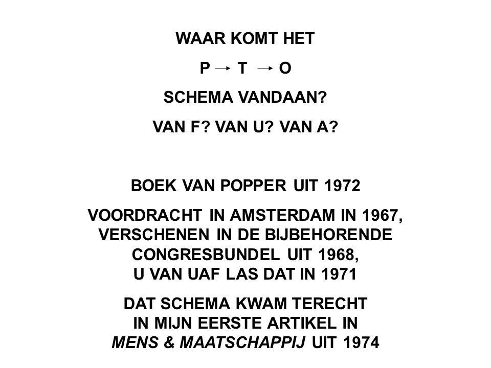 WAAR KOMT HET P T O SCHEMA VANDAAN? VAN F? VAN U? VAN A? BOEK VAN POPPER UIT 1972 VOORDRACHT IN AMSTERDAM IN 1967, VERSCHENEN IN DE BIJBEHORENDE CONGR