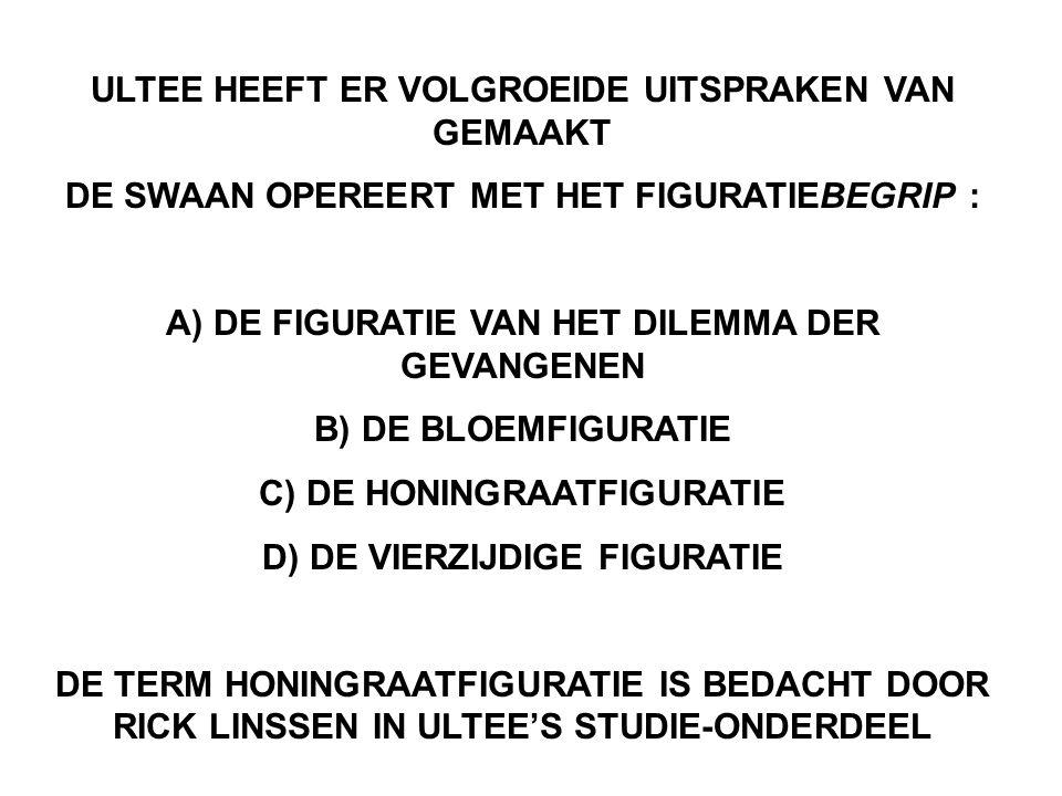 ULTEE HEEFT ER VOLGROEIDE UITSPRAKEN VAN GEMAAKT DE SWAAN OPEREERT MET HET FIGURATIEBEGRIP : A) DE FIGURATIE VAN HET DILEMMA DER GEVANGENEN B) DE BLOEMFIGURATIE C) DE HONINGRAATFIGURATIE D) DE VIERZIJDIGE FIGURATIE DE TERM HONINGRAATFIGURATIE IS BEDACHT DOOR RICK LINSSEN IN ULTEE'S STUDIE-ONDERDEEL