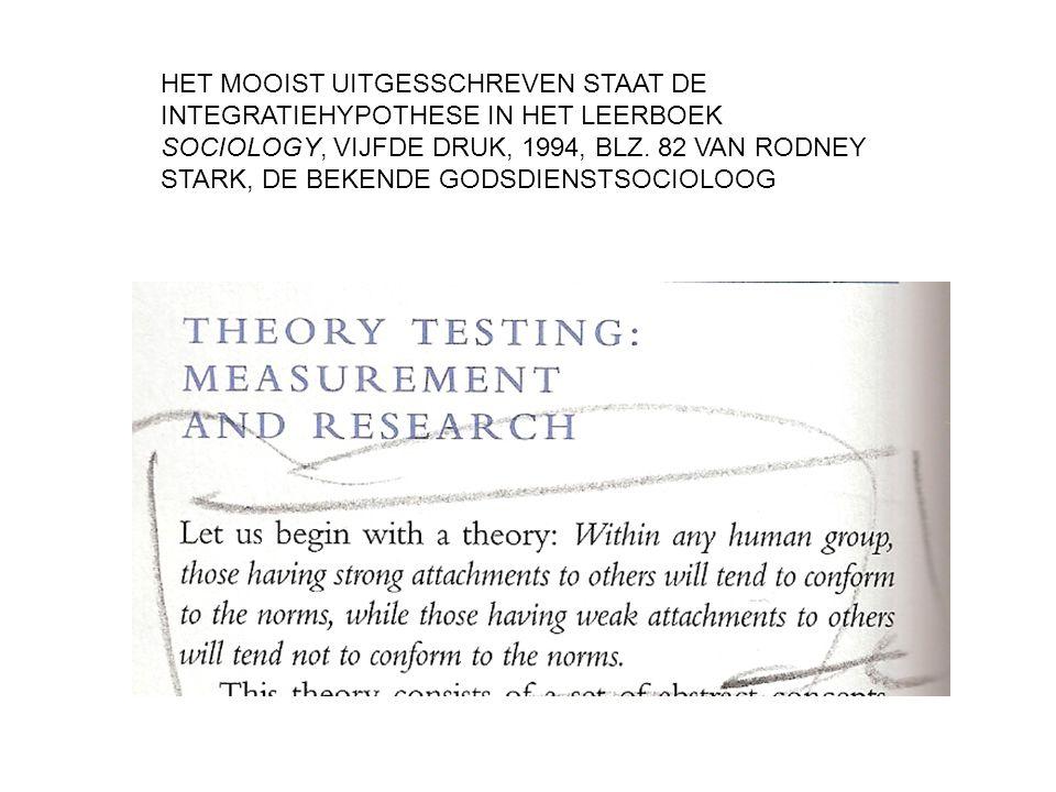 HET MOOIST UITGESSCHREVEN STAAT DE INTEGRATIEHYPOTHESE IN HET LEERBOEK SOCIOLOGY, VIJFDE DRUK, 1994, BLZ.