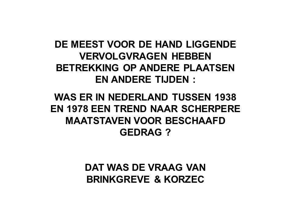 SPIERENBURG : A) WELKE WAS IN NEDERLAND VANAF 1850 TOT 2000 DE TREND IN HET CIJFER VOOR MOORD EN DOODSLAG .