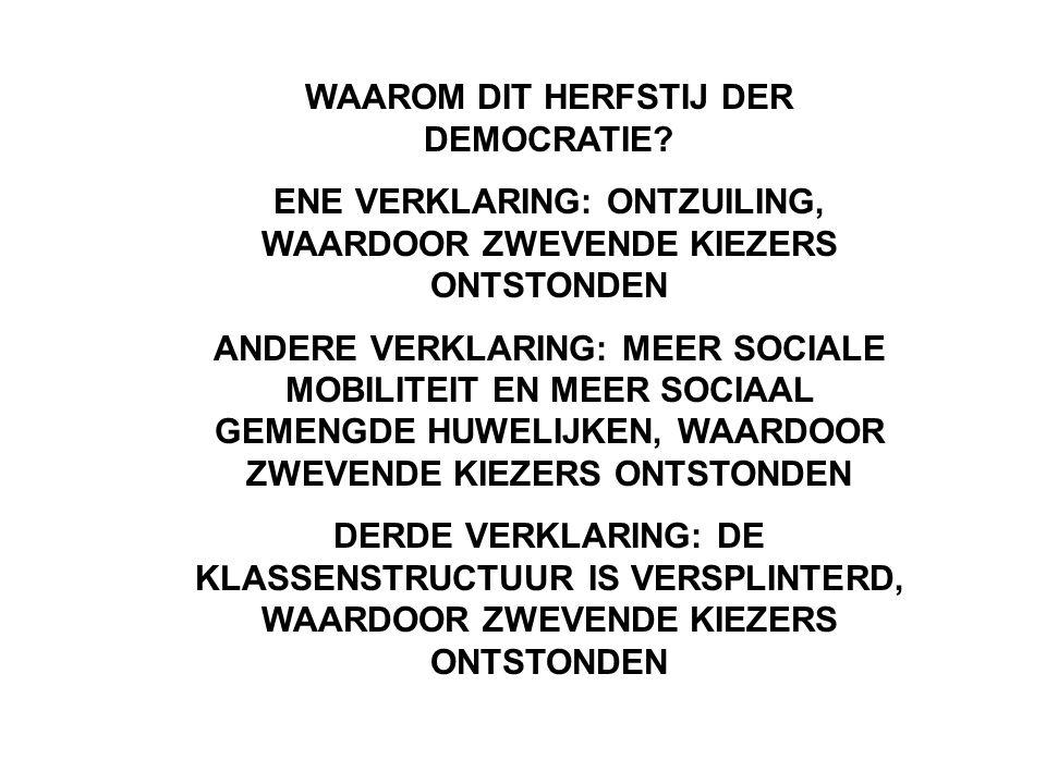 WAAROM DIT HERFSTIJ DER DEMOCRATIE.