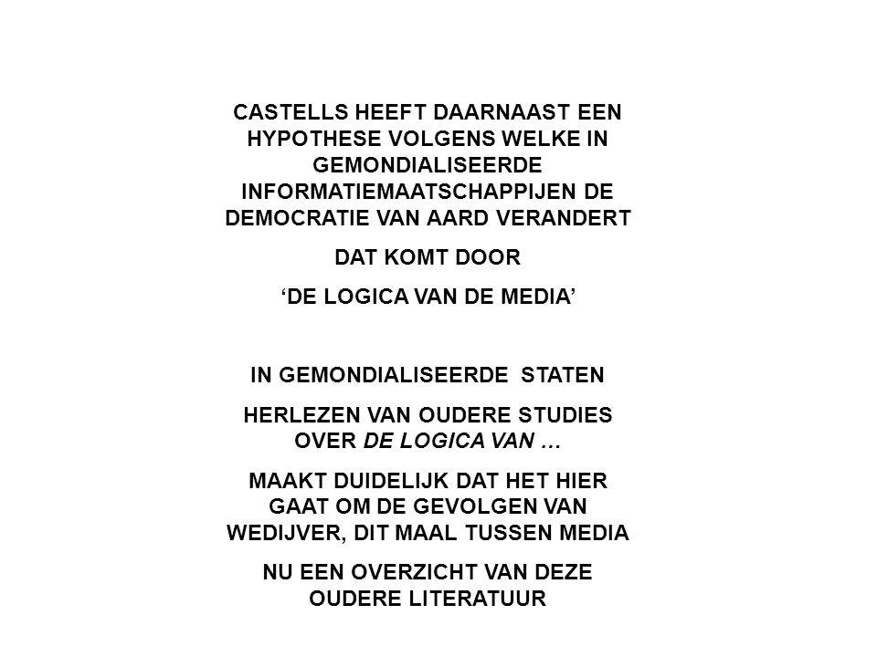 CASTELLS HEEFT DAARNAAST EEN HYPOTHESE VOLGENS WELKE IN GEMONDIALISEERDE INFORMATIEMAATSCHAPPIJEN DE DEMOCRATIE VAN AARD VERANDERT DAT KOMT DOOR 'DE LOGICA VAN DE MEDIA' IN GEMONDIALISEERDE STATEN HERLEZEN VAN OUDERE STUDIES OVER DE LOGICA VAN … MAAKT DUIDELIJK DAT HET HIER GAAT OM DE GEVOLGEN VAN WEDIJVER, DIT MAAL TUSSEN MEDIA NU EEN OVERZICHT VAN DEZE OUDERE LITERATUUR