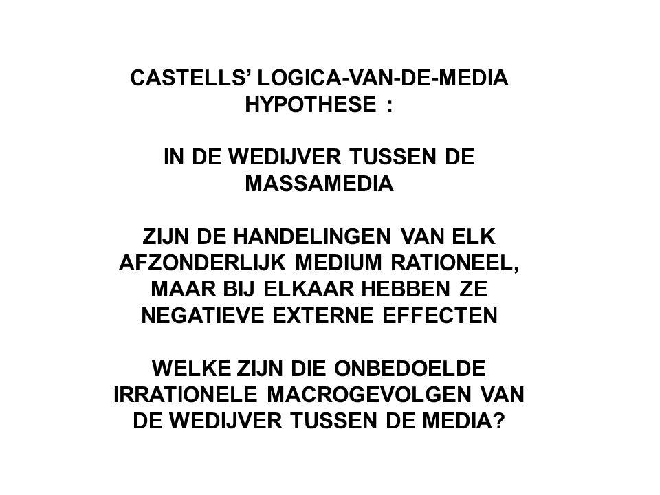 CASTELLS' LOGICA-VAN-DE-MEDIA HYPOTHESE : IN DE WEDIJVER TUSSEN DE MASSAMEDIA ZIJN DE HANDELINGEN VAN ELK AFZONDERLIJK MEDIUM RATIONEEL, MAAR BIJ ELKAAR HEBBEN ZE NEGATIEVE EXTERNE EFFECTEN WELKE ZIJN DIE ONBEDOELDE IRRATIONELE MACROGEVOLGEN VAN DE WEDIJVER TUSSEN DE MEDIA?