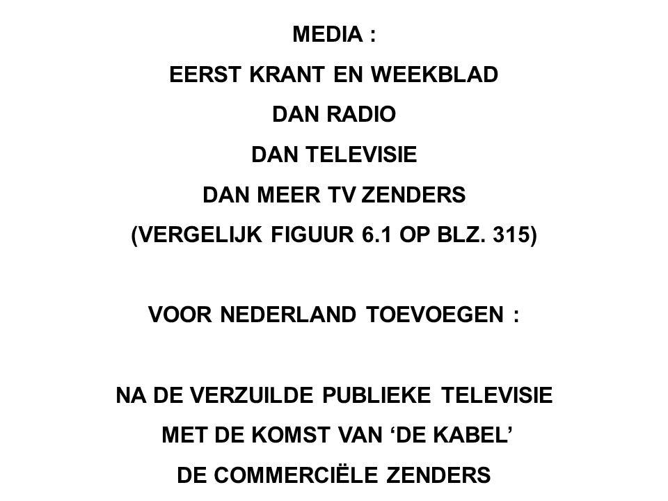 MEDIA : EERST KRANT EN WEEKBLAD DAN RADIO DAN TELEVISIE DAN MEER TV ZENDERS (VERGELIJK FIGUUR 6.1 OP BLZ.