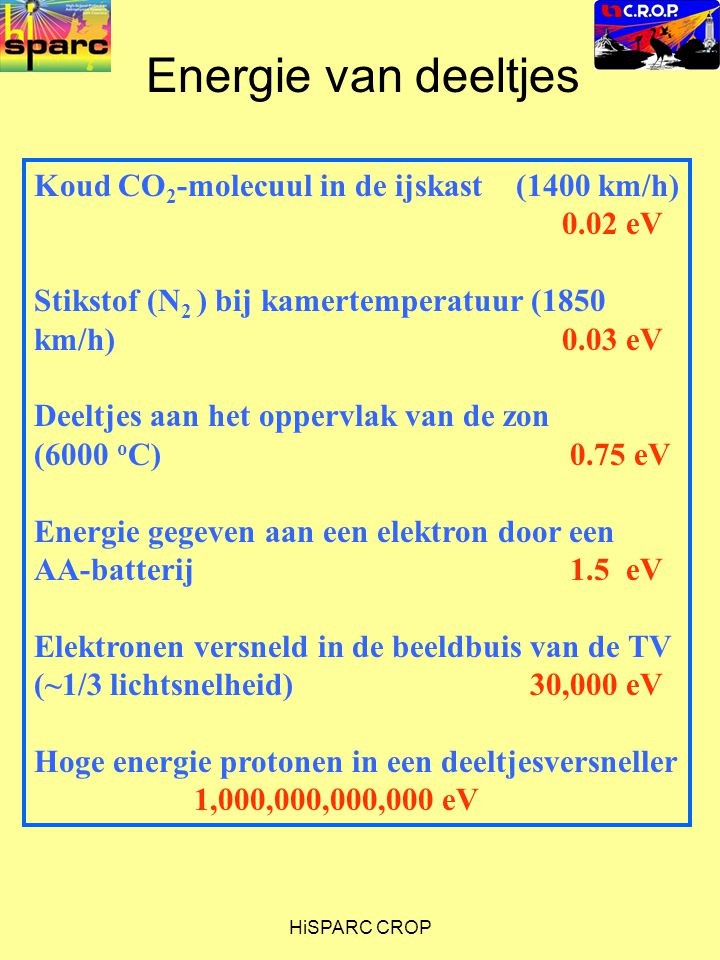 HiSPARC CROP Koud CO 2 -molecuul in de ijskast (1400 km/h) 0.02 eV Stikstof (N 2 ) bij kamertemperatuur (1850 km/h) 0.03 eV Deeltjes aan het oppervlak