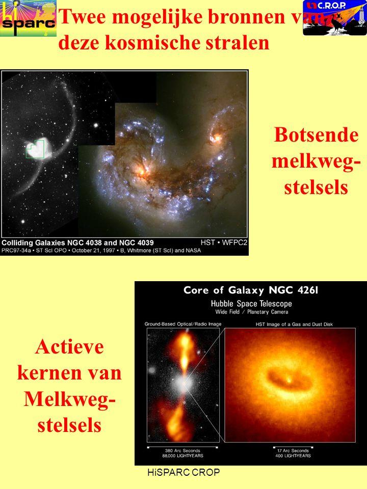 HiSPARC CROP Twee mogelijke bronnen van deze kosmische stralen Botsende melkweg- stelsels Actieve kernen van Melkweg- stelsels