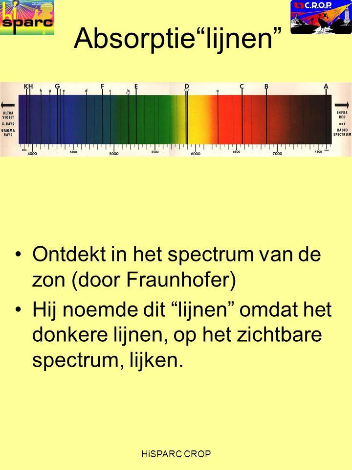 """HiSPARC CROP Absorptie""""lijnen"""" Ontdekt in het spectrum van de zon (door Fraunhofer) Hij noemde dit """"lijnen"""" omdat het donkere lijnen, op het zichtbare"""