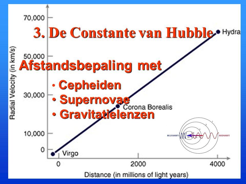 3. De Constante van Hubble Afstandsbepaling met Cepheiden Supernovae Supernovae Gravitatielenzen Gravitatielenzen