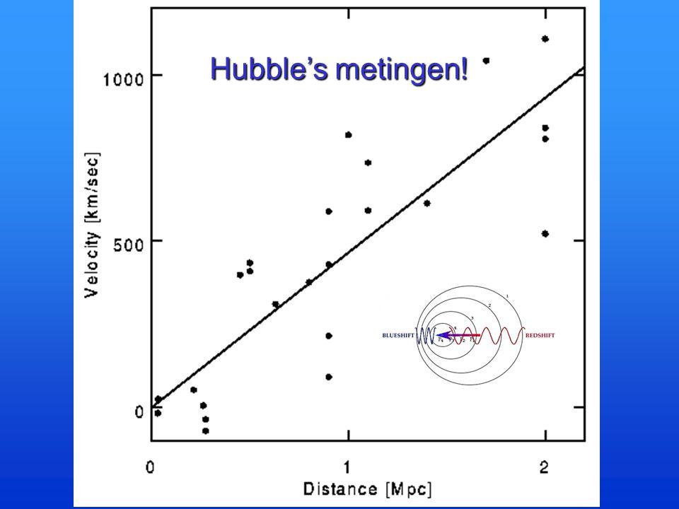 Hubble's metingen!
