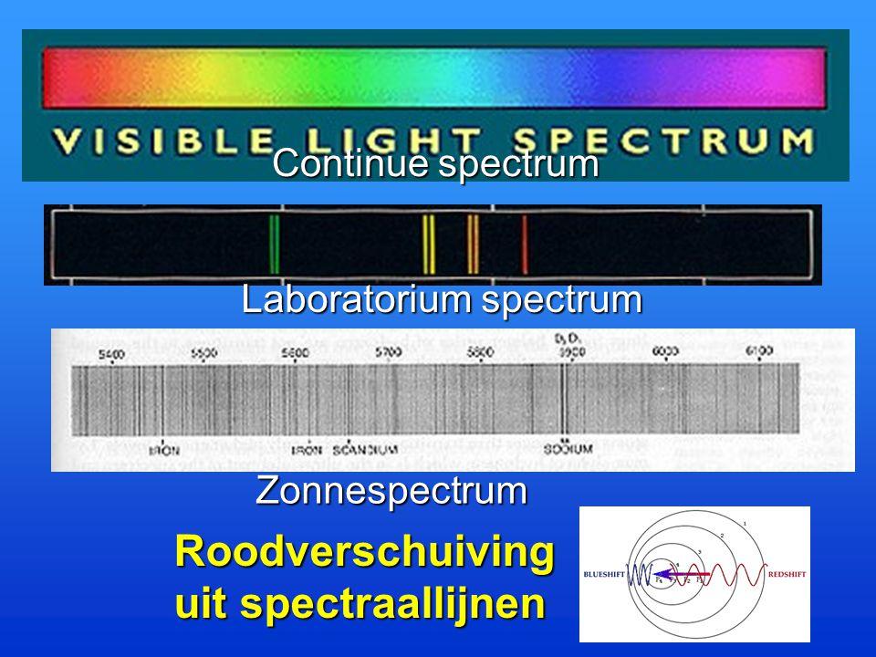 Roodverschuiving uit spectraallijnen Continue spectrum Laboratorium spectrum Zonnespectrum