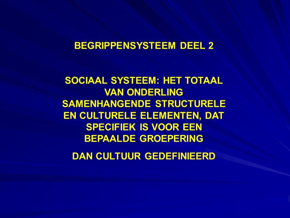 BEGRIPPENSYSTEEM DEEL 2 SOCIAAL SYSTEEM: HET TOTAAL VAN ONDERLING SAMENHANGENDE STRUCTURELE EN CULTURELE ELEMENTEN, DAT SPECIFIEK IS VOOR EEN BEPAALDE GROEPERING DAN CULTUUR GEDEFINIEERD