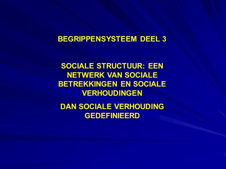BEGRIPPENSYSTEEM DEEL 3 SOCIALE STRUCTUUR: EEN NETWERK VAN SOCIALE BETREKKINGEN EN SOCIALE VERHOUDINGEN DAN SOCIALE VERHOUDING GEDEFINIEERD