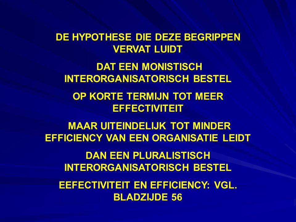 DE HYPOTHESE DIE DEZE BEGRIPPEN VERVAT LUIDT DAT EEN MONISTISCH INTERORGANISATORISCH BESTEL OP KORTE TERMIJN TOT MEER EFFECTIVITEIT MAAR UITEINDELIJK TOT MINDER EFFICIENCY VAN EEN ORGANISATIE LEIDT DAN EEN PLURALISTISCH INTERORGANISATORISCH BESTEL EEFECTIVITEIT EN EFFICIENCY: VGL.