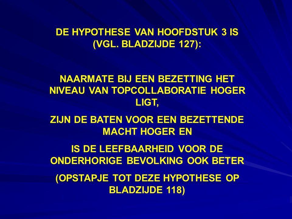 DE HYPOTHESE VAN HOOFDSTUK 3 IS (VGL.
