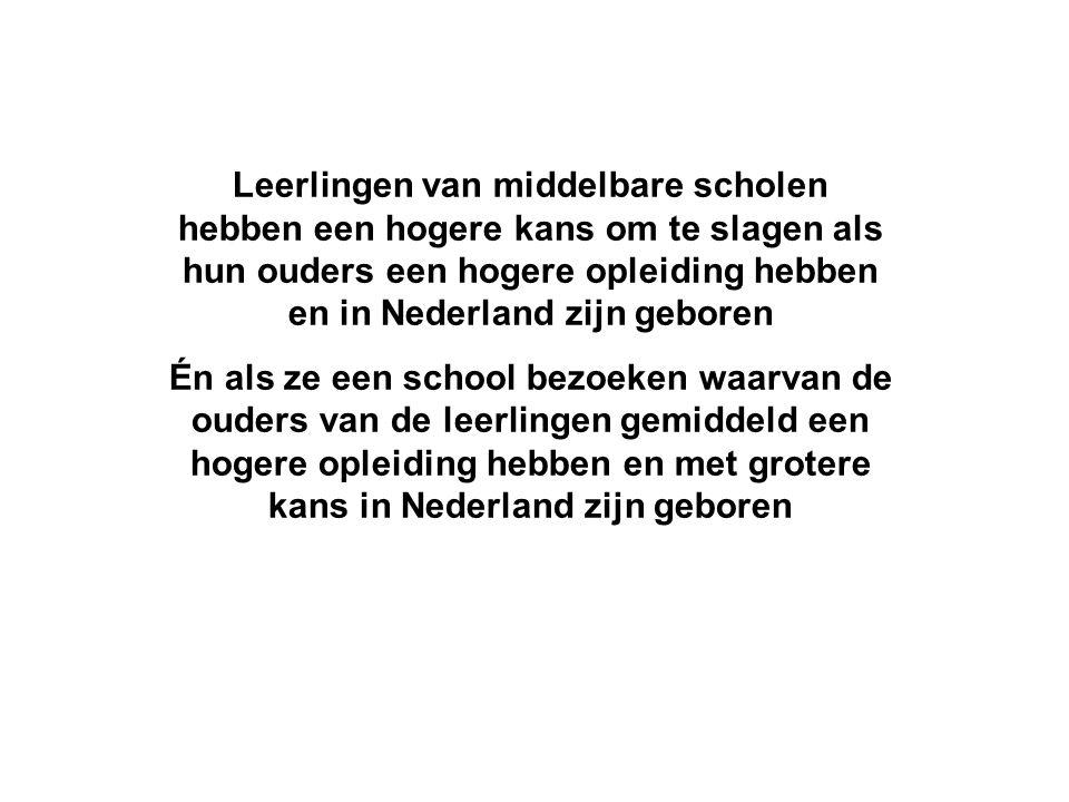 Leerlingen van middelbare scholen hebben een hogere kans om te slagen als hun ouders een hogere opleiding hebben en in Nederland zijn geboren Én als ze een school bezoeken waarvan de ouders van de leerlingen gemiddeld een hogere opleiding hebben en met grotere kans in Nederland zijn geboren