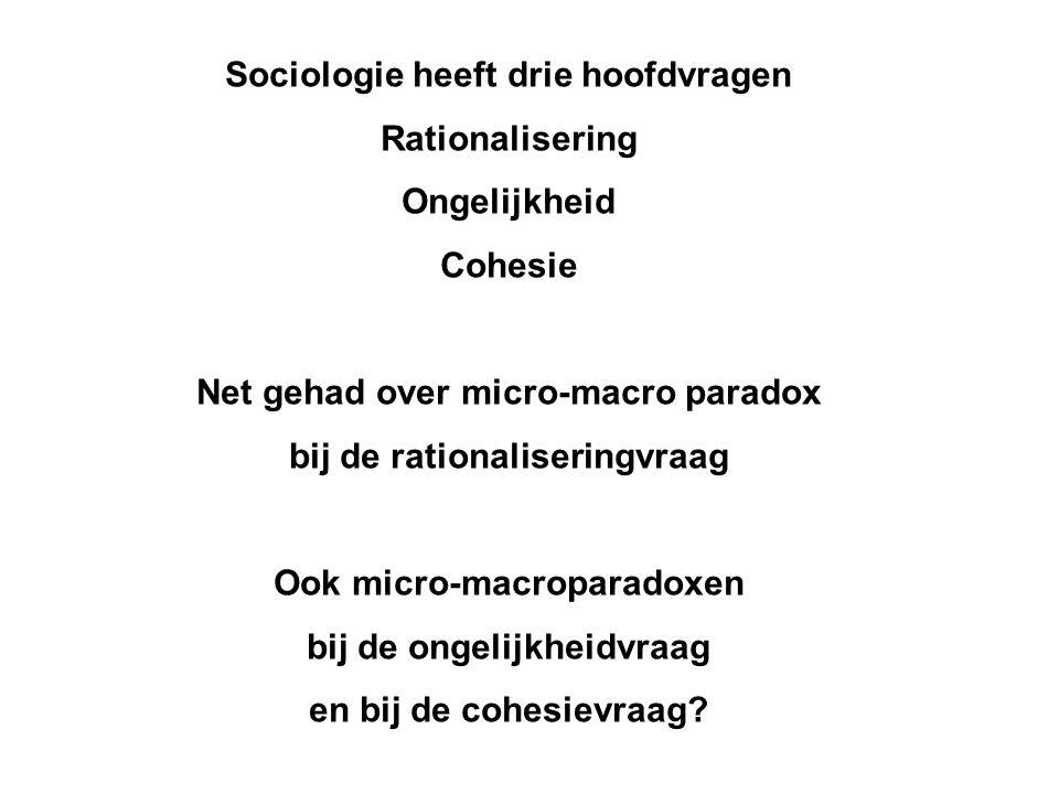 Sociologie heeft drie hoofdvragen Rationalisering Ongelijkheid Cohesie Net gehad over micro-macro paradox bij de rationaliseringvraag Ook micro-macroparadoxen bij de ongelijkheidvraag en bij de cohesievraag