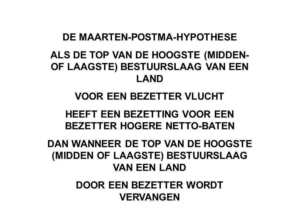 DE MAARTEN-POSTMA-HYPOTHESE ALS DE TOP VAN DE HOOGSTE (MIDDEN- OF LAAGSTE) BESTUURSLAAG VAN EEN LAND VOOR EEN BEZETTER VLUCHT HEEFT EEN BEZETTING VOOR EEN BEZETTER HOGERE NETTO-BATEN DAN WANNEER DE TOP VAN DE HOOGSTE (MIDDEN OF LAAGSTE) BESTUURSLAAG VAN EEN LAND DOOR EEN BEZETTER WORDT VERVANGEN