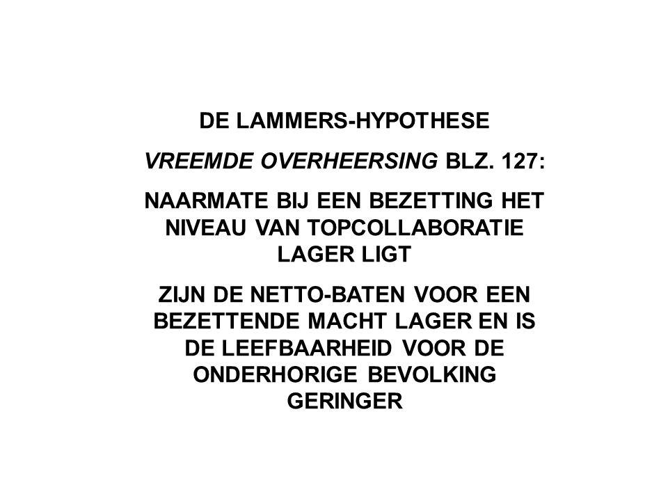 DE LAMMERS-HYPOTHESE VREEMDE OVERHEERSING BLZ.