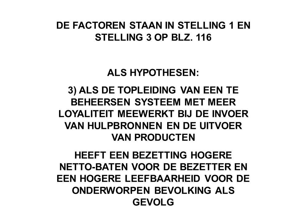 DE FACTOREN STAAN IN STELLING 1 EN STELLING 3 OP BLZ.