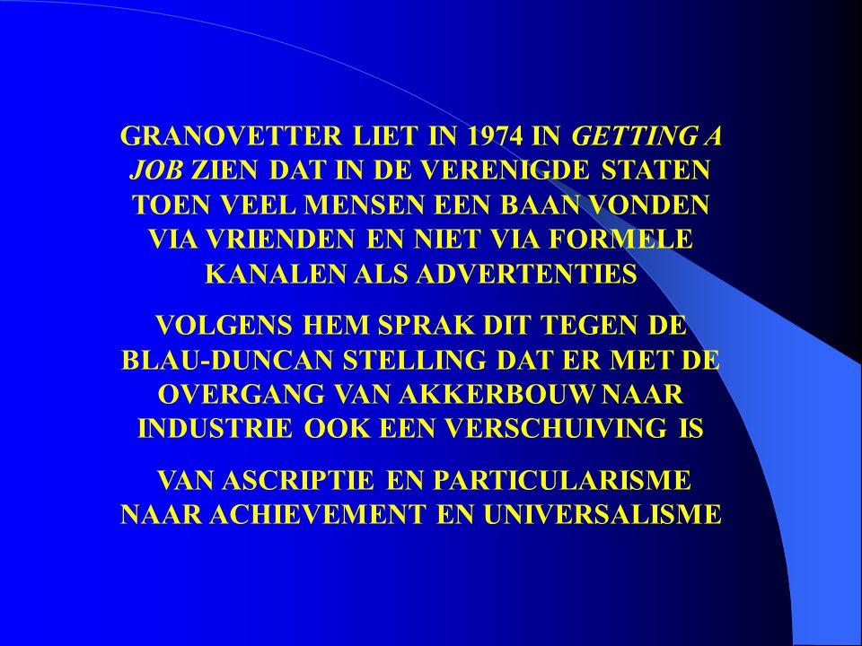 GRANOVETTER LIET IN 1974 IN GETTING A JOB ZIEN DAT IN DE VERENIGDE STATEN TOEN VEEL MENSEN EEN BAAN VONDEN VIA VRIENDEN EN NIET VIA FORMELE KANALEN ALS ADVERTENTIES VOLGENS HEM SPRAK DIT TEGEN DE BLAU-DUNCAN STELLING DAT ER MET DE OVERGANG VAN AKKERBOUW NAAR INDUSTRIE OOK EEN VERSCHUIVING IS VAN ASCRIPTIE EN PARTICULARISME NAAR ACHIEVEMENT EN UNIVERSALISME
