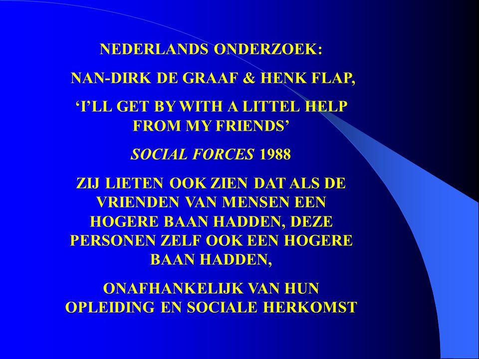 NEDERLANDS ONDERZOEK: NAN-DIRK DE GRAAF & HENK FLAP, 'I'LL GET BY WITH A LITTEL HELP FROM MY FRIENDS' SOCIAL FORCES 1988 ZIJ LIETEN OOK ZIEN DAT ALS DE VRIENDEN VAN MENSEN EEN HOGERE BAAN HADDEN, DEZE PERSONEN ZELF OOK EEN HOGERE BAAN HADDEN, ONAFHANKELIJK VAN HUN OPLEIDING EN SOCIALE HERKOMST