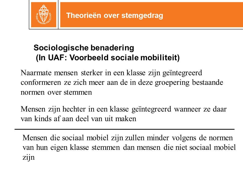 Theorieën over stemgedrag Sociologische benadering (In UAF: Voorbeeld sociale mobiliteit) Naarmate mensen sterker in een klasse zijn geïntegreerd conformeren ze zich meer aan de in deze groepering bestaande normen over stemmen Mensen zijn hechter in een klasse geïntegreerd wanneer ze daar van kinds af aan deel van uit maken Mensen die sociaal mobiel zijn zullen minder volgens de normen van hun eigen klasse stemmen dan mensen die niet sociaal mobiel zijn