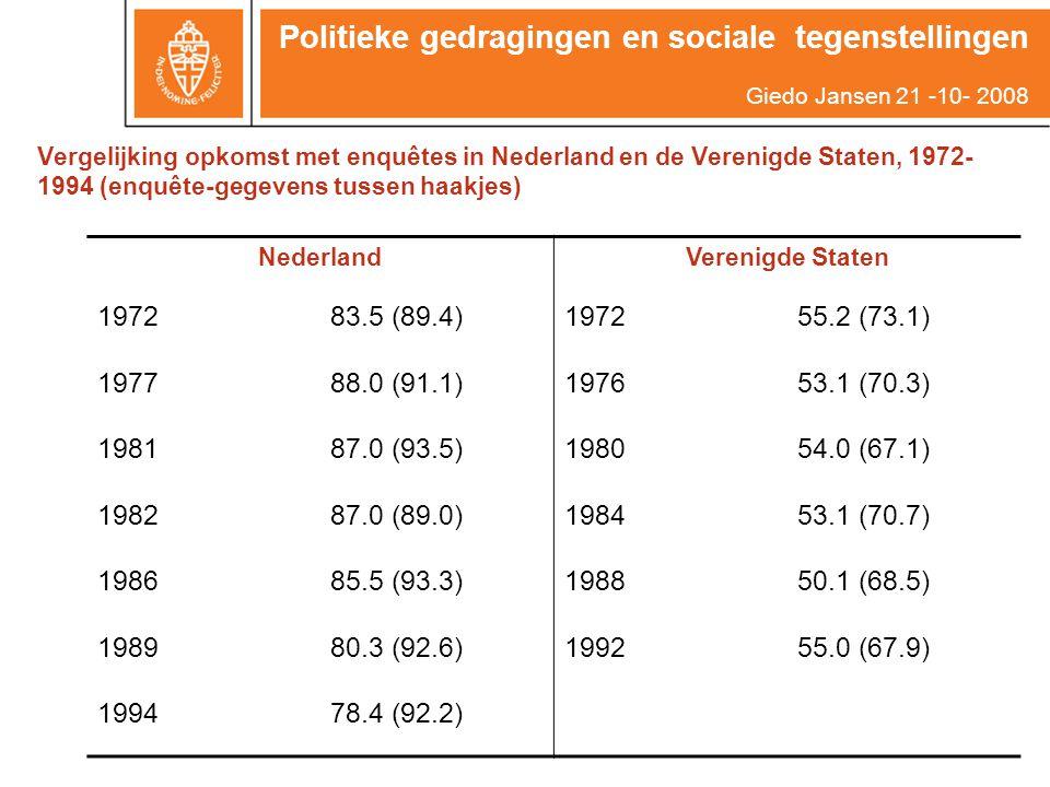 Vergelijking opkomst met enquêtes in Nederland en de Verenigde Staten, 1972- 1994 (enquête-gegevens tussen haakjes) NederlandVerenigde Staten 197283.5 (89.4)197255.2 (73.1) 197788.0 (91.1)197653.1 (70.3) 198187.0 (93.5)198054.0 (67.1) 198287.0 (89.0)198453.1 (70.7) 198685.5 (93.3)198850.1 (68.5) 198980.3 (92.6)199255.0 (67.9) 199478.4 (92.2) Politieke gedragingen en sociale tegenstellingen Giedo Jansen 21 -10- 2008