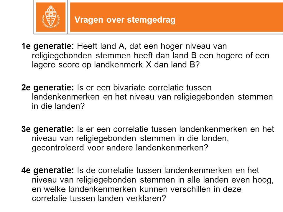 Politieke gedragingen en sociale tegenstellingen Giedo Jansen 21 -10- 2008 Een maat voor politiek-sociale tegenstellingen Politieke gedragingen en sociale tegenstellingen Giedo Jansen 21 -10- 2008 Odds ratio's (ook wel: Heath-index)