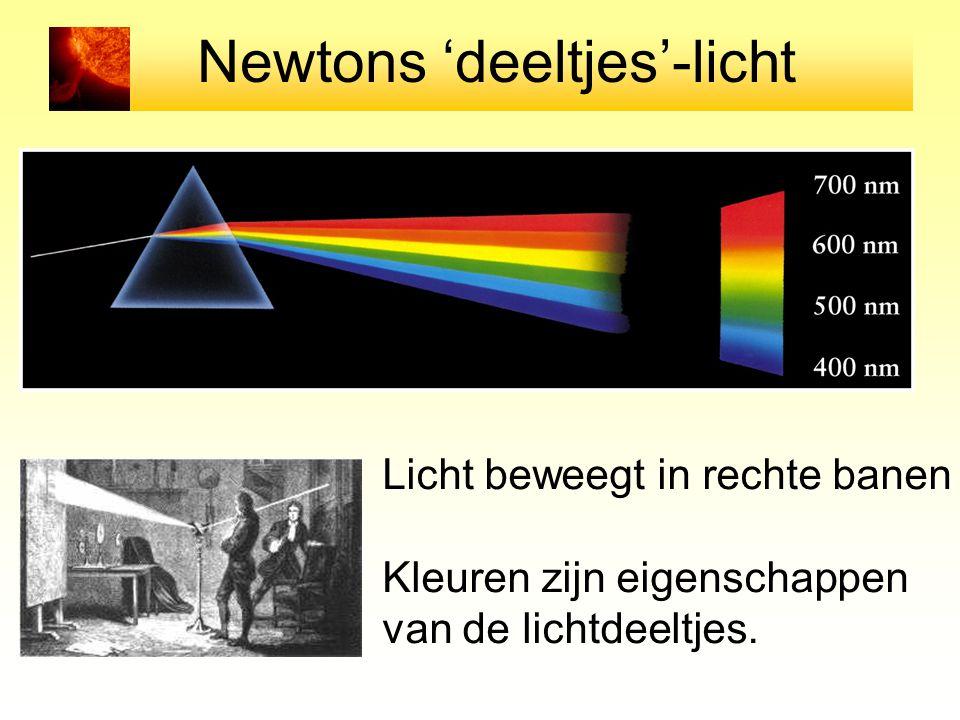 Newtons 'deeltjes'-licht Licht beweegt in rechte banen Kleuren zijn eigenschappen van de lichtdeeltjes.