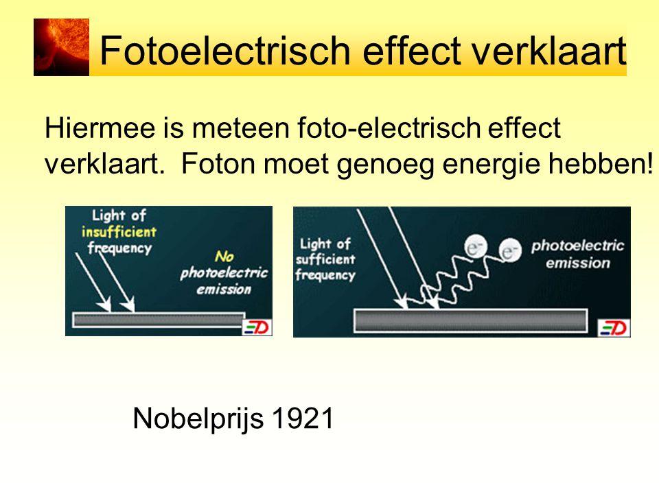 Fotoelectrisch effect verklaart Hiermee is meteen foto-electrisch effect verklaart. Foton moet genoeg energie hebben! Nobelprijs 1921