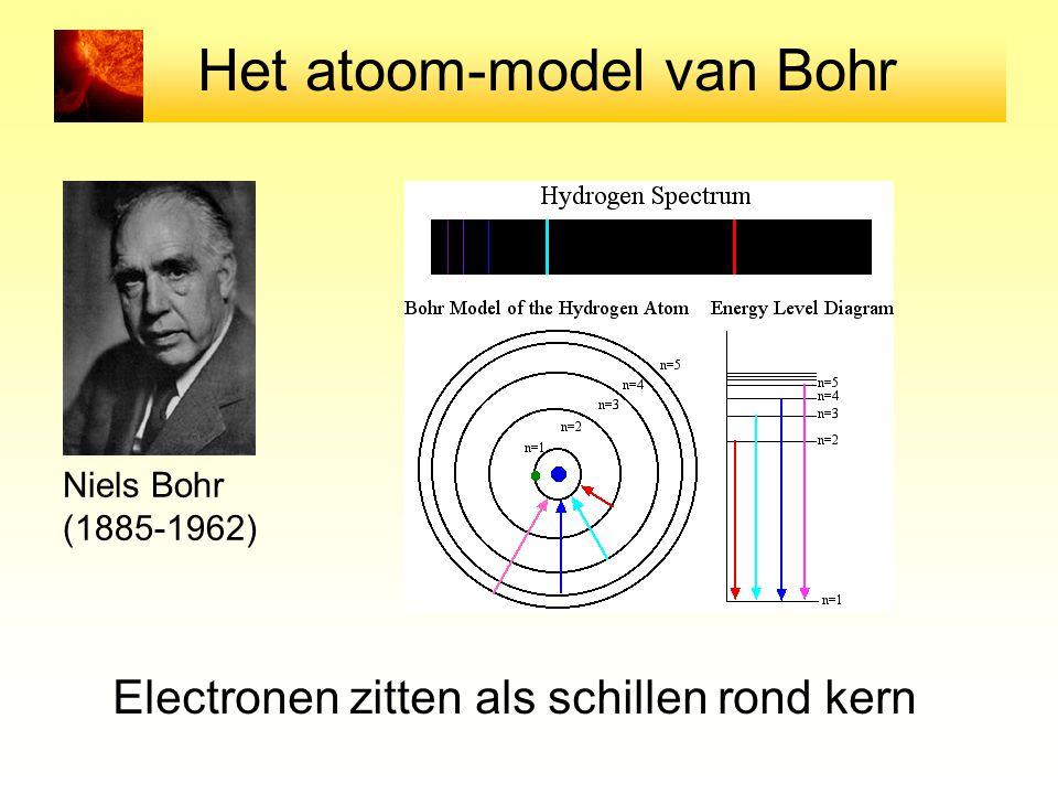 Het atoom-model van Bohr Niels Bohr (1885-1962) Electronen zitten als schillen rond kern