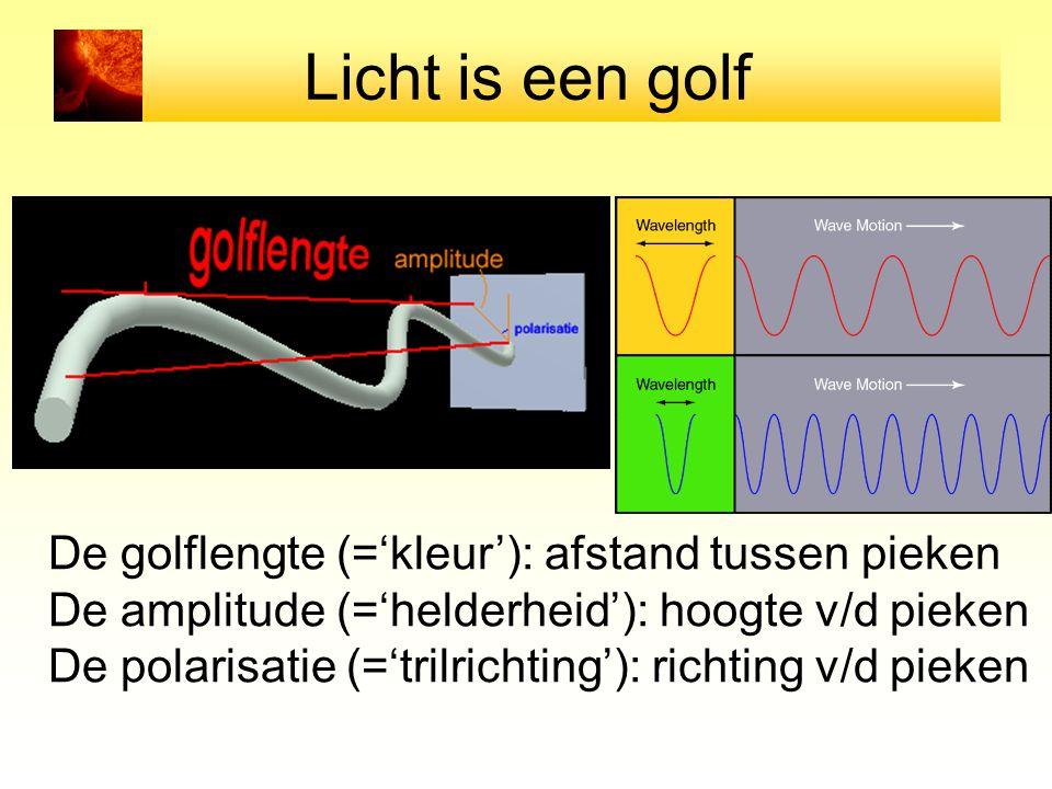 De golflengte (='kleur'): afstand tussen pieken De amplitude (='helderheid'): hoogte v/d pieken De polarisatie (='trilrichting'): richting v/d pieken