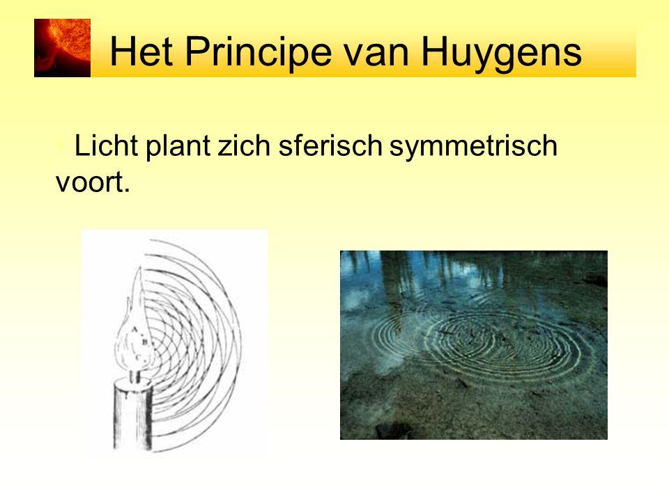 Het Principe van Huygens Licht plant zich sferisch symmetrisch voort.
