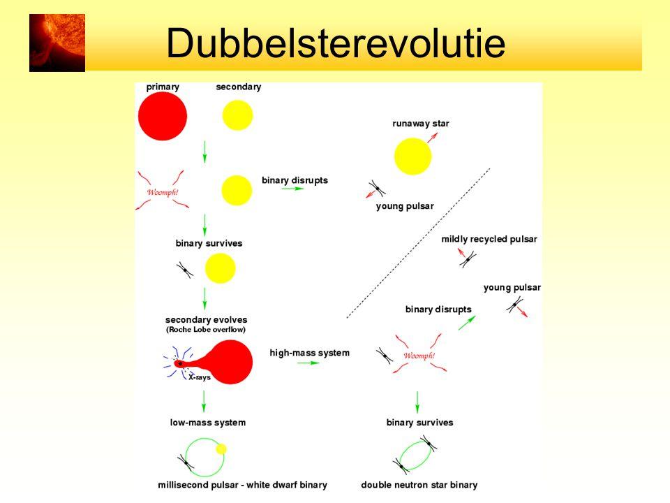 Dubbelsterevolutie
