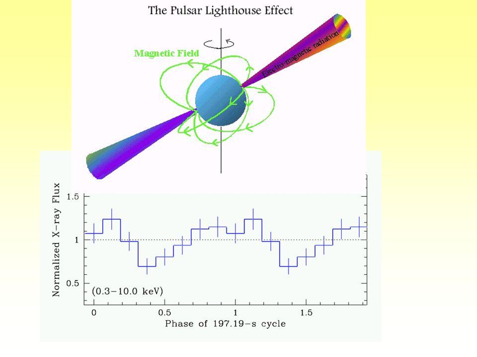 Low-Mass X-ray binaries: bursts ANS