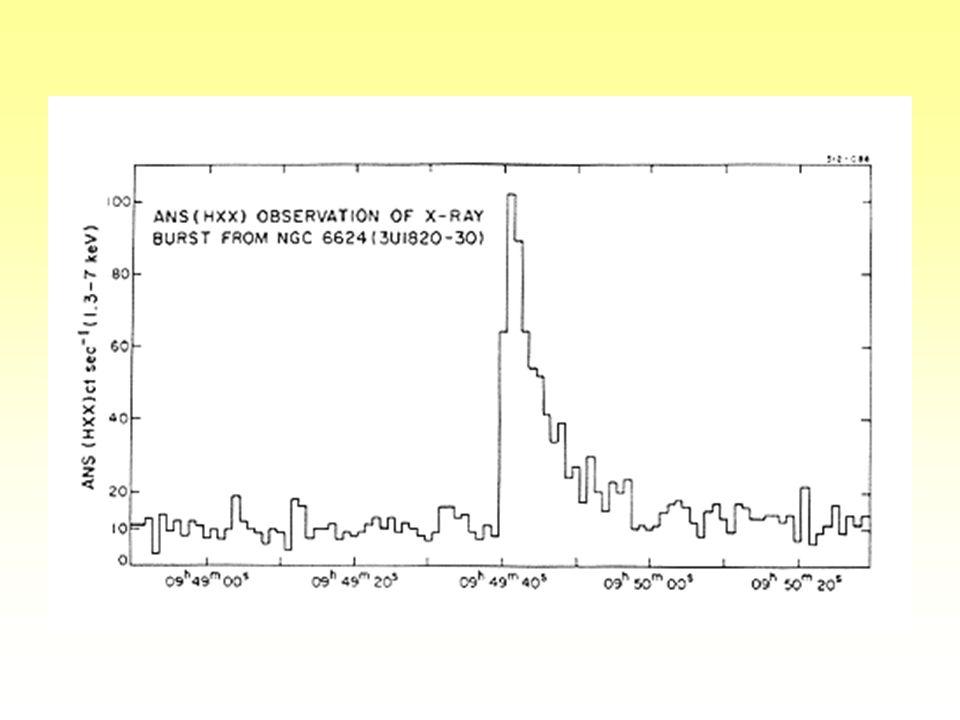 X-ray Bursts Thermonucleaire reacties op het oppervlakte van een neutronenster.