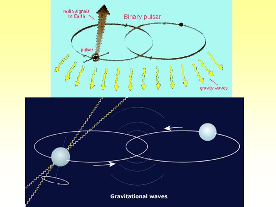 Verkorten van de baanperiode PSR 1913+16 Hulse Taylor Pulsar,
