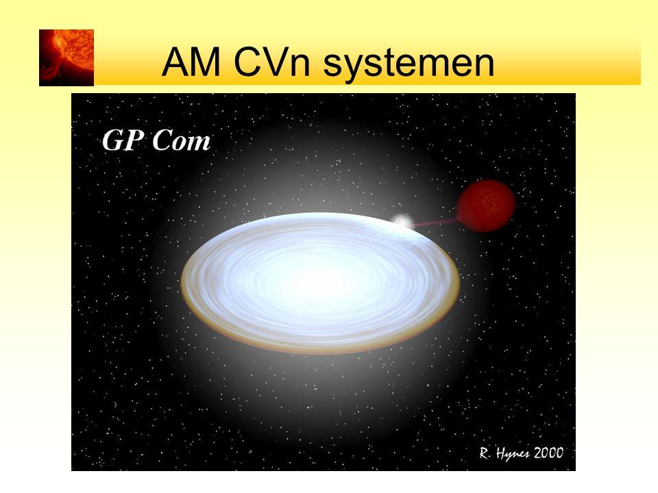 AM CVn systemen