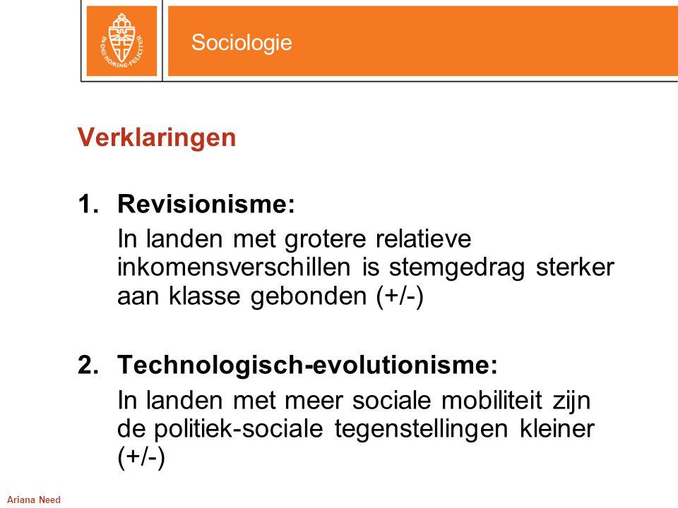 Sociologie Ariana Need Verklaringen 1.Revisionisme: In landen met grotere relatieve inkomensverschillen is stemgedrag sterker aan klasse gebonden (+/-