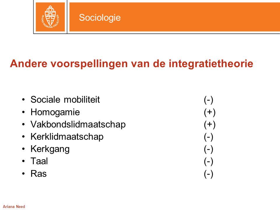Sociologie Ariana Need Andere voorspellingen van de integratietheorie Sociale mobiliteit(-) Homogamie(+) Vakbondslidmaatschap(+) Kerklidmaatschap(-) K