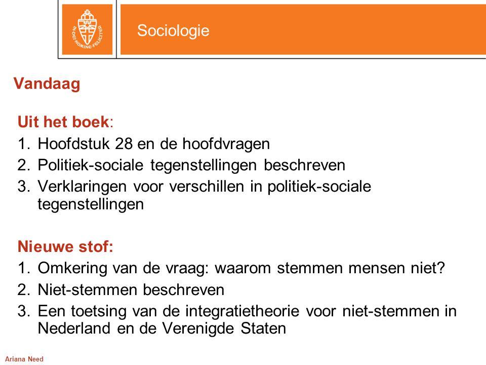 Sociologie Ariana Need Vergelijking opkomst met enquêtes in Nederland en de Verenigde Staten, 1972-1994 (enquête-gegevens tussen haakjes) NederlandVerenigde Staten 197283.5 (89.4)197255.2 (73.1) 197788.0 (91.1)197653.1 (70.3) 198187.0 (93.5)198054.0 (67.1) 198287.0 (89.0)198453.1 (70.7) 198685.5 (93.3)198850.1 (68.5) 198980.3 (92.6)199255.0 (67.9) 199478.4 (92.2)