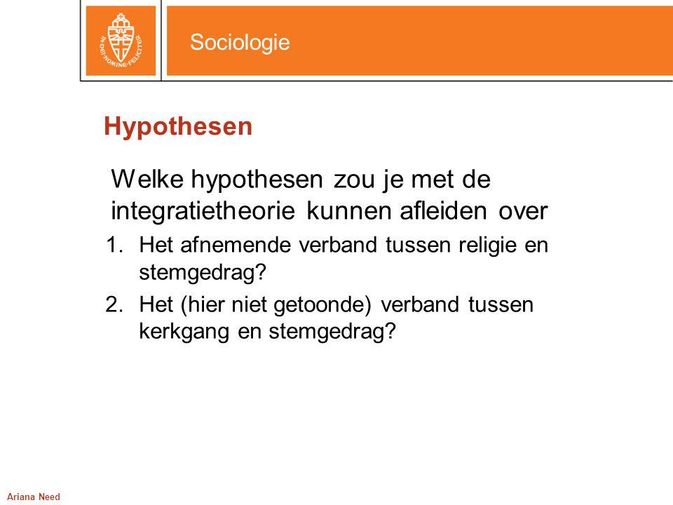 Sociologie Ariana Need Hypothesen Welke hypothesen zou je met de integratietheorie kunnen afleiden over 1.Het afnemende verband tussen religie en stem