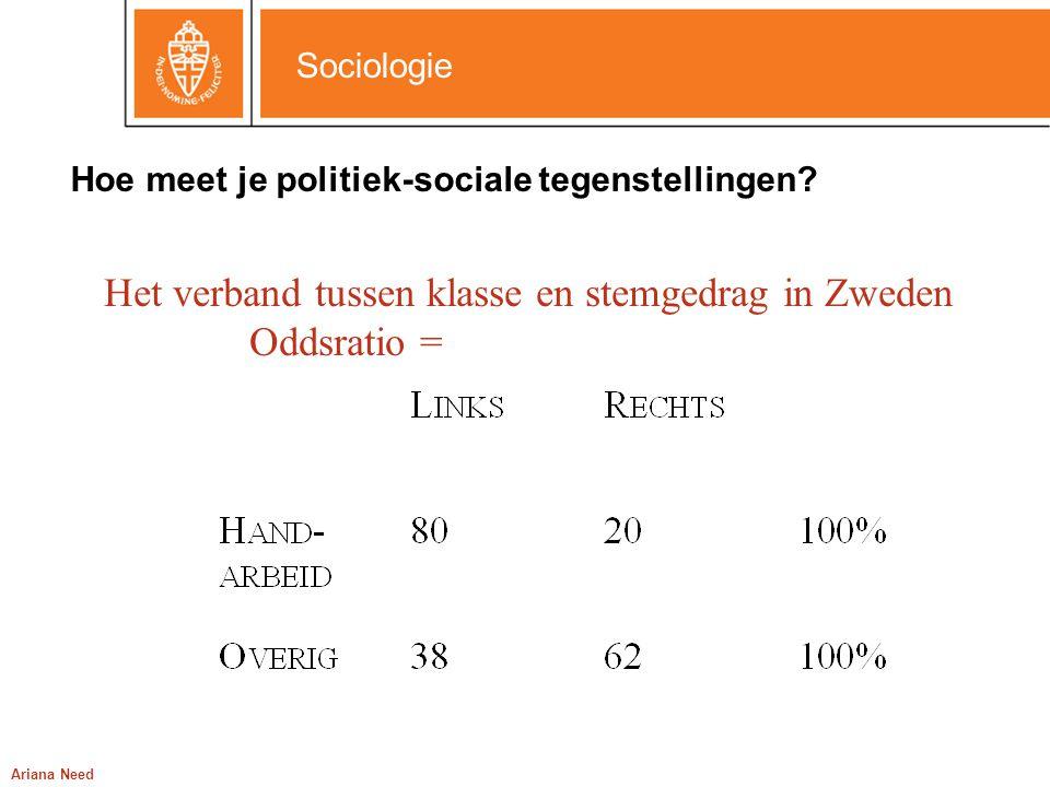 Sociologie Ariana Need Hoe meet je politiek-sociale tegenstellingen? Het verband tussen klasse en stemgedrag in Zweden Oddsratio = (80*62)/ (20*38)=6.