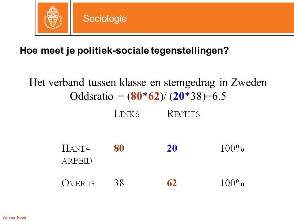 Sociologie Ariana Need Toegift In Nederland gaat het niet om klasse bij stemmen, religie is veel belangrijker