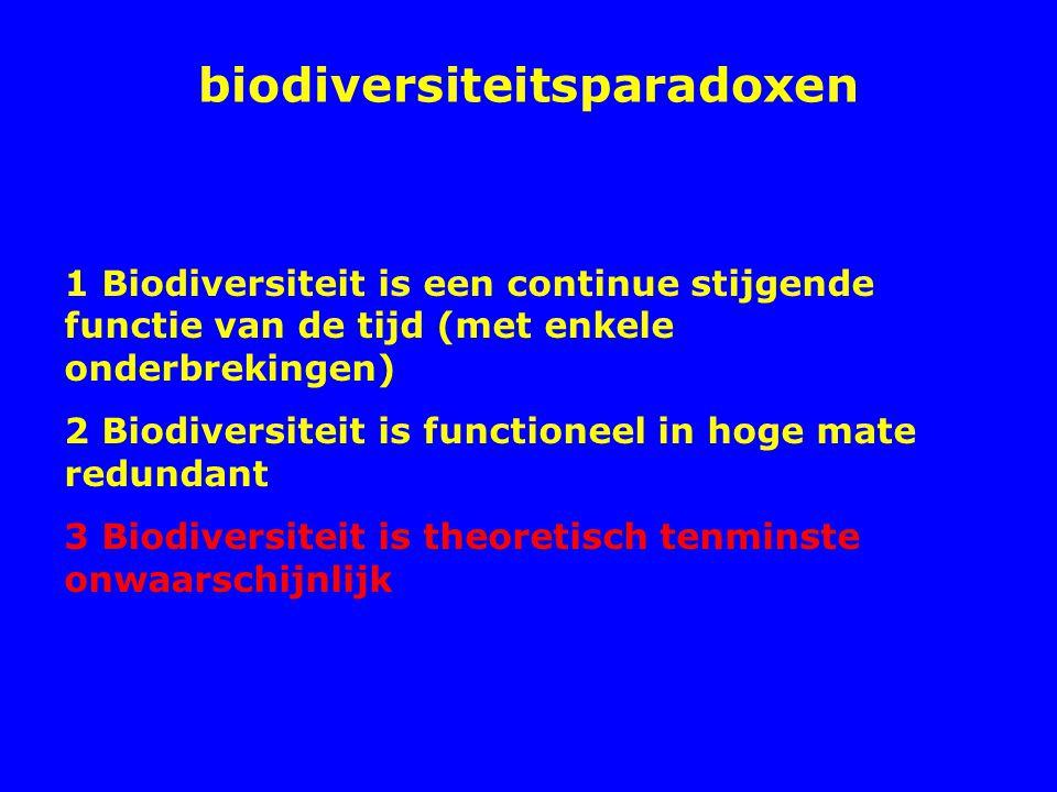 biodiversiteitsparadoxen 1 Biodiversiteit is een continue stijgende functie van de tijd (met enkele onderbrekingen) 2 Biodiversiteit is functioneel in