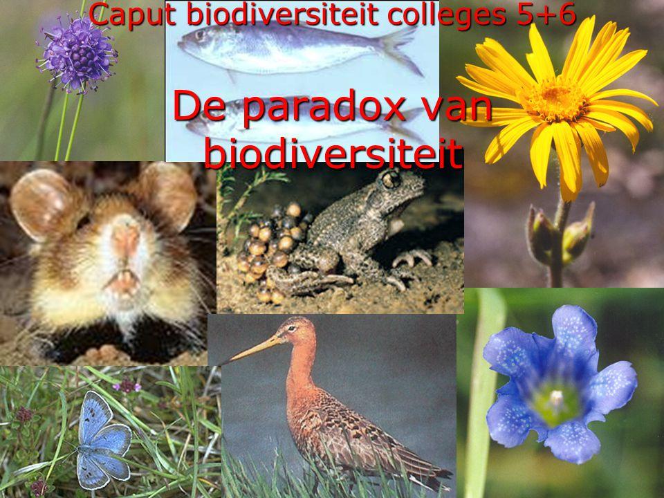 Maar er zijn majeure problemen bij het voorspellen van biodiversiteit.