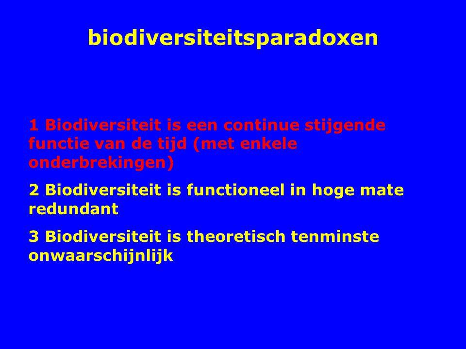 The effect is species dependant Diversity of butterflies 8 9 9 10 11 8 12 7 5 6 7 6 106 7 9 9 12 8 5 9 7 5 8 4 5 4 7 7 8 8 7 8 8 8 1.40 1.50 1.60 1.70 1.80 1.90 2.00 0110100 ) Total habitat surface (km2) Habitat fractal dimension (D) (after Olff et al)