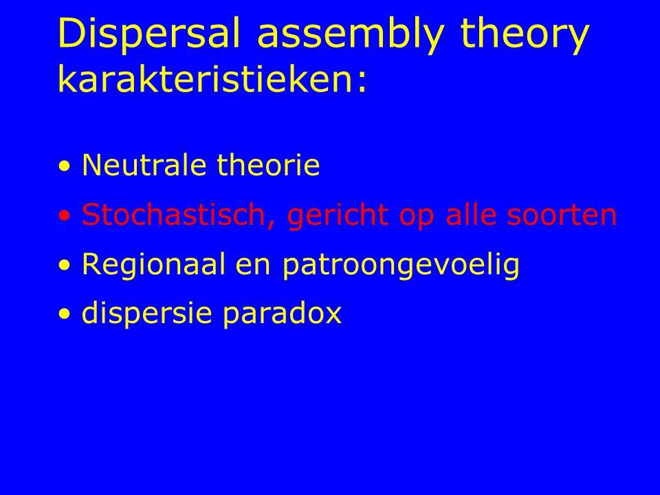 Dispersal assembly theory karakteristieken: Neutrale theorie Stochastisch, gericht op alle soorten Regionaal en patroongevoelig dispersie paradox