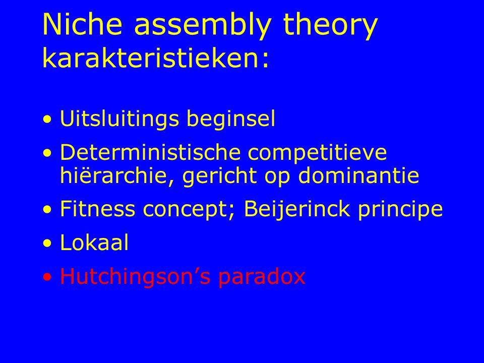 Niche assembly theory karakteristieken: Uitsluitings beginsel Deterministische competitieve hiërarchie, gericht op dominantie Fitness concept; Beijeri