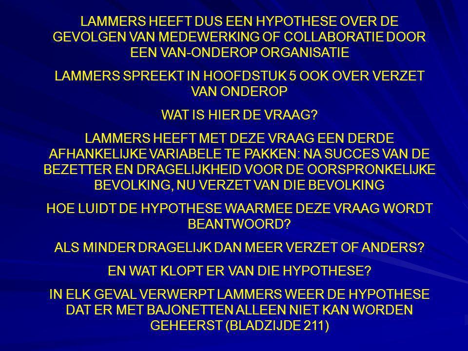 LAMMERS HEEFT DUS EEN HYPOTHESE OVER DE GEVOLGEN VAN MEDEWERKING OF COLLABORATIE DOOR EEN VAN-ONDEROP ORGANISATIE LAMMERS SPREEKT IN HOOFDSTUK 5 OOK O